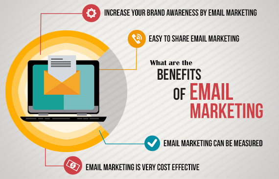 Email Marketing Service udaipur